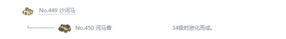 《宝可梦:剑/盾》河马兽属性特性图鉴