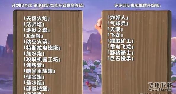 部落冲突13本建筑兵种升级时间一览_52z.com