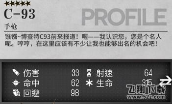 少女前线C93强度测评攻略_52z.com