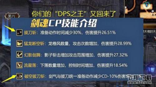 DNF剑魂CP系统技能选择推荐_52z.com