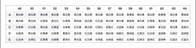 阴阳师百鬼夜行图上色全攻略_52z.com