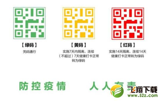 支付宝app健康码打卡红码变绿码方法教程_52z.com