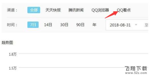 QQ看点发布文章作品方法教程