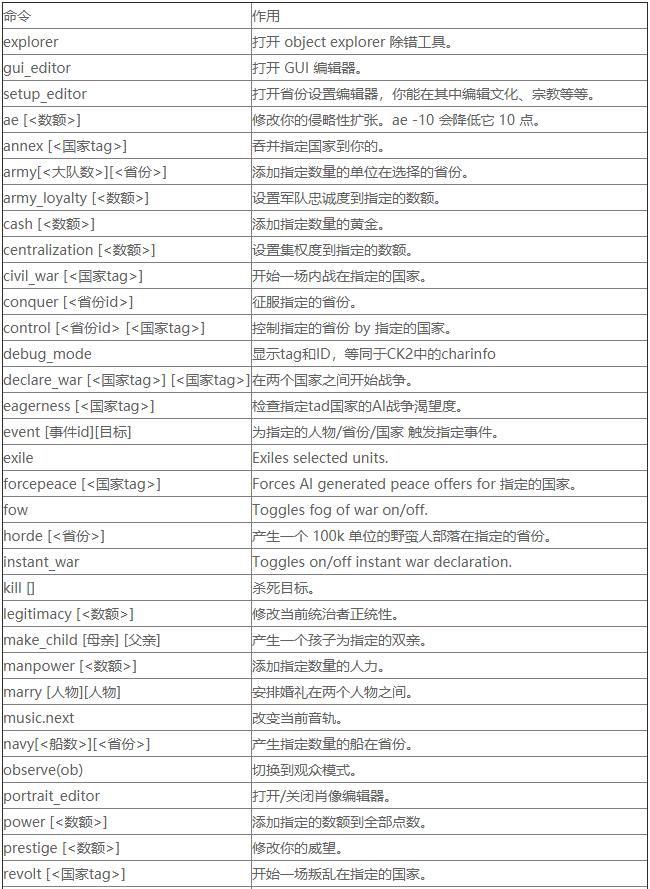 《王国风云3》作弊代码/指令大全_52z.com