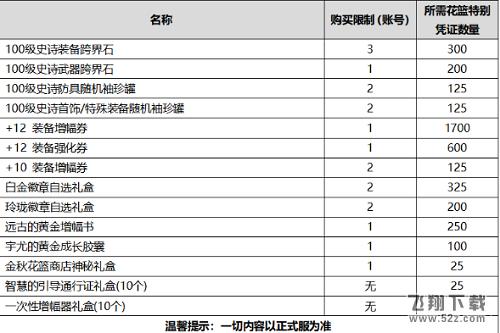 DNF2020金秋花篮特别凭证可以兑换什么?_52z.com