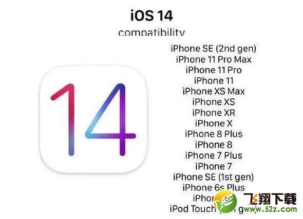 IOS14正式版适配机型/设备一览_52z.com