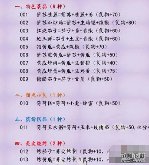 创造与魔法2020新食谱配方大全_52z.com