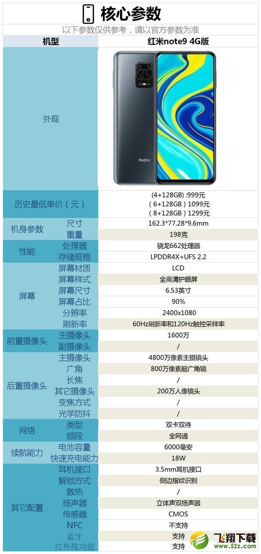 红米note9 4G版使用体验全面评测_52z.com