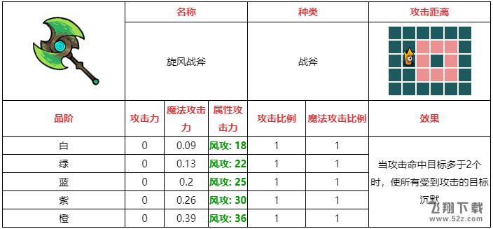 不思议的皇冠旋风战斧武器图鉴_52z.com