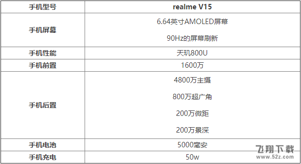 realme 真我V15配置参数一览_52z.com
