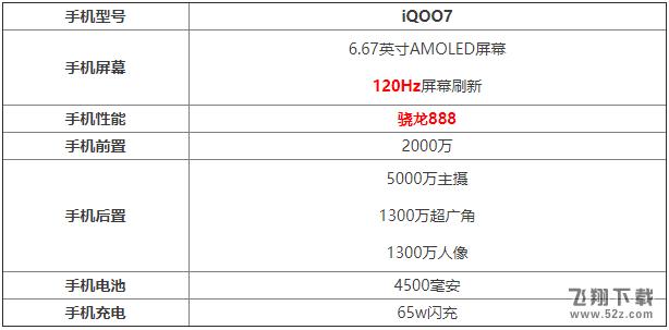 IQOO7配置参数一览_52z.com