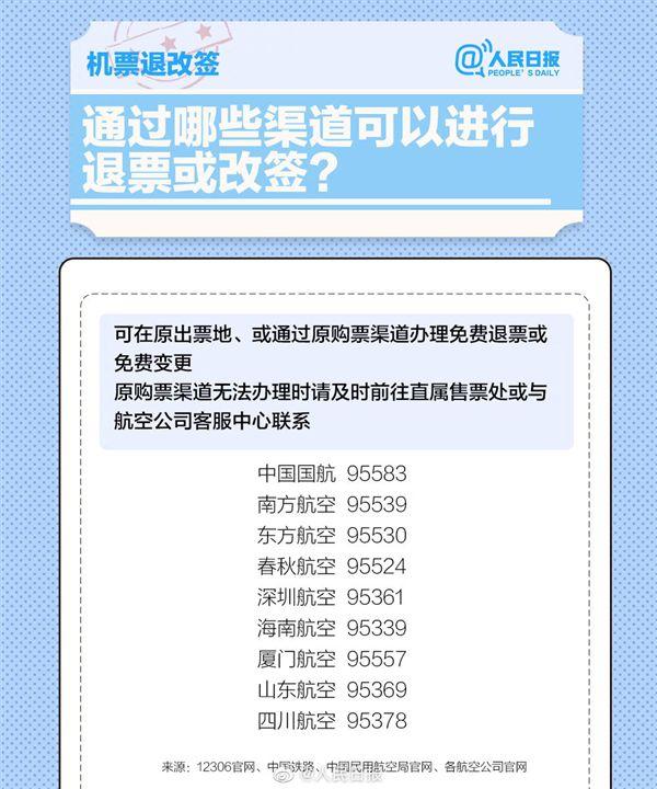 春运机票火车票退改签须知一览_52z.com