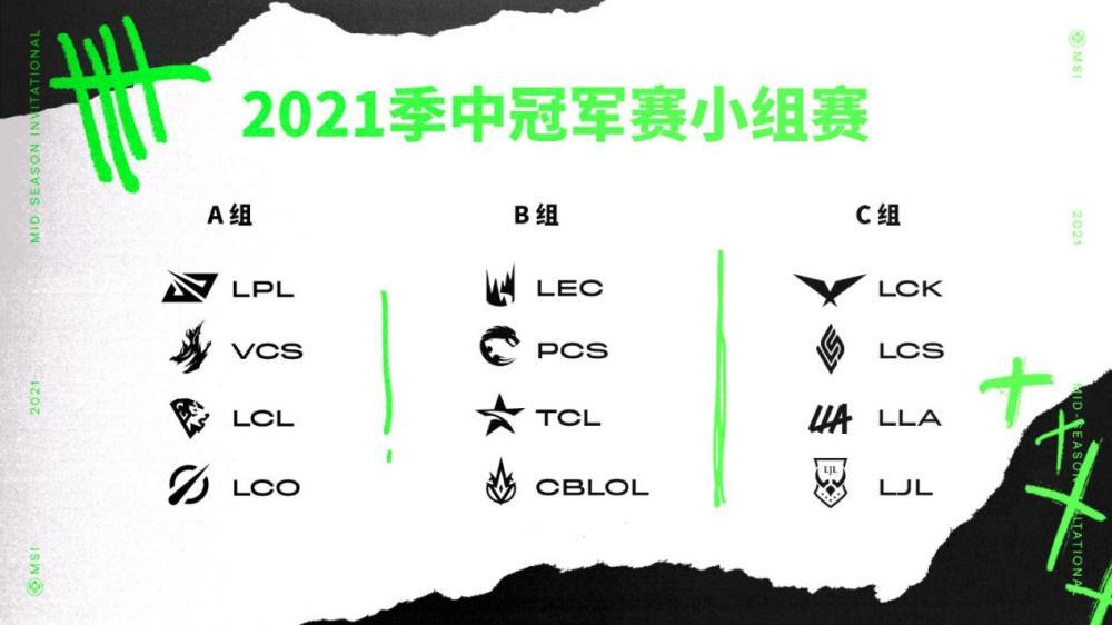 英雄联盟2021msi赛制详解_52z.com