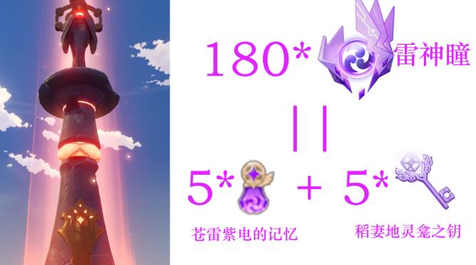 《原神》雷神像升级所需材料一览_52z.com