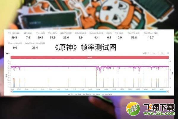 红魔6spro使用体验全面评测_52z.com