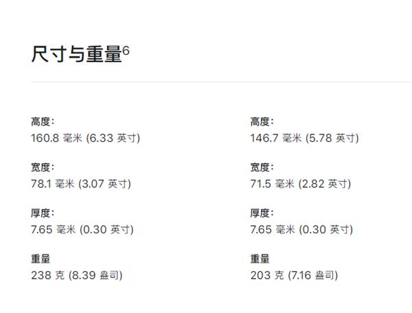 苹果iphone13pro和苹果iphone13promax区别对比实用评测_52z.com