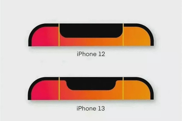 苹果iphone13和苹果iphone13pro区别对比实用评测